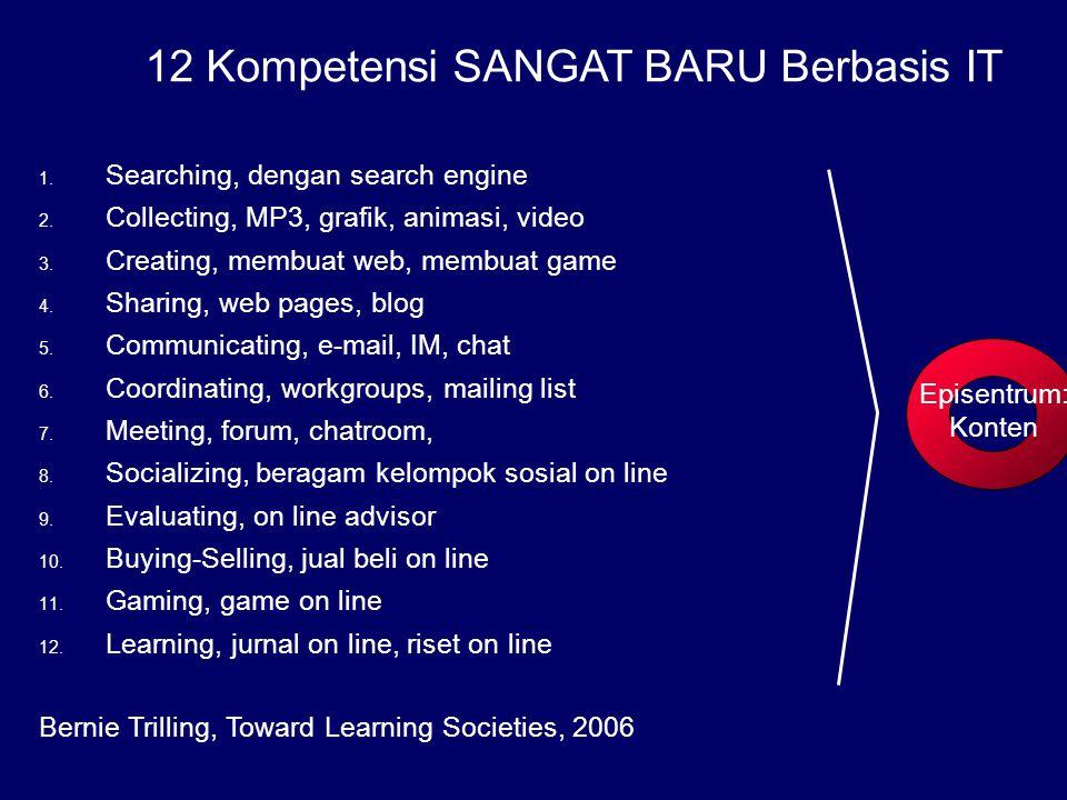 12 Kompetensi SANGAT BARU Berbasis IT