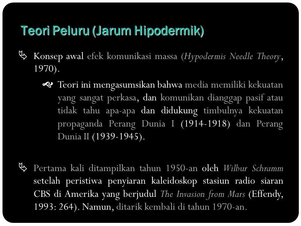 Teori Peluru (Jarum Hipodermik)