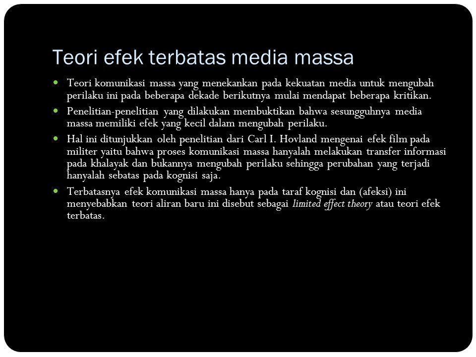 Teori efek terbatas media massa