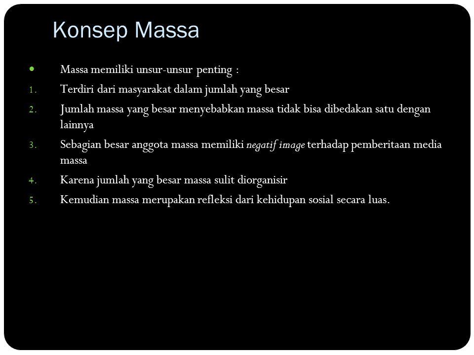 Konsep Massa Massa memiliki unsur-unsur penting :