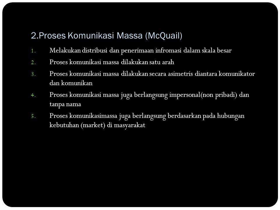 2.Proses Komunikasi Massa (McQuail)
