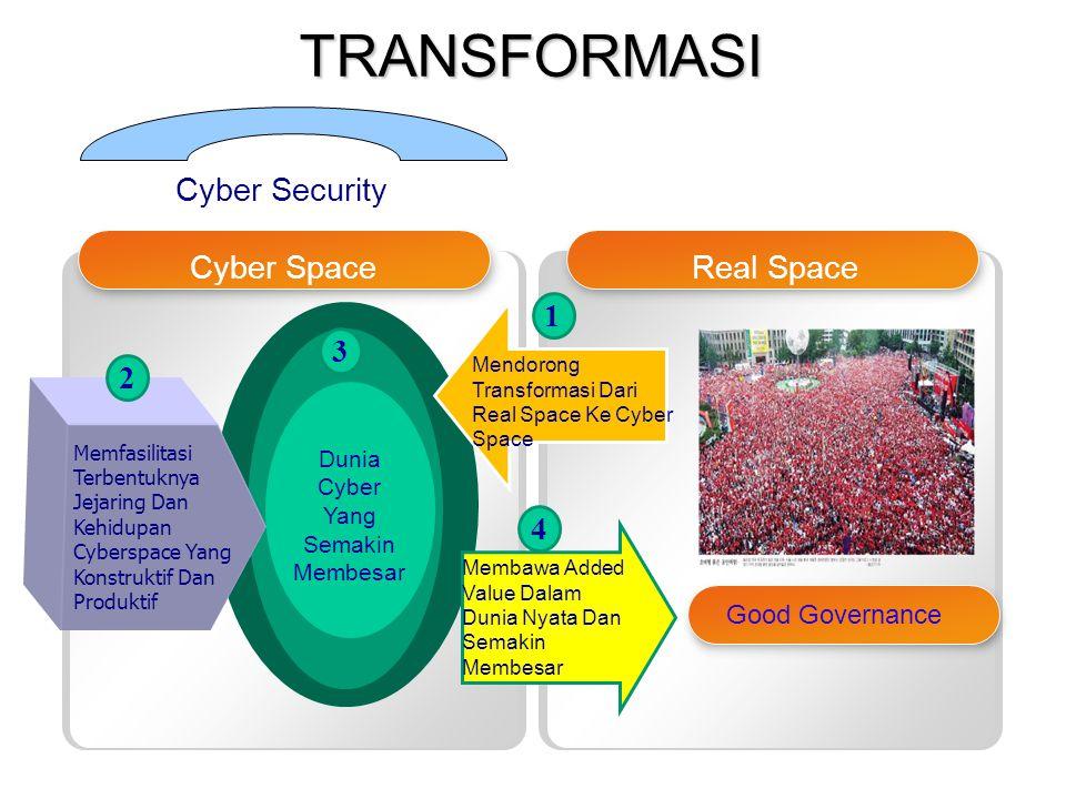 Dunia Cyber Yang Semakin Membesar
