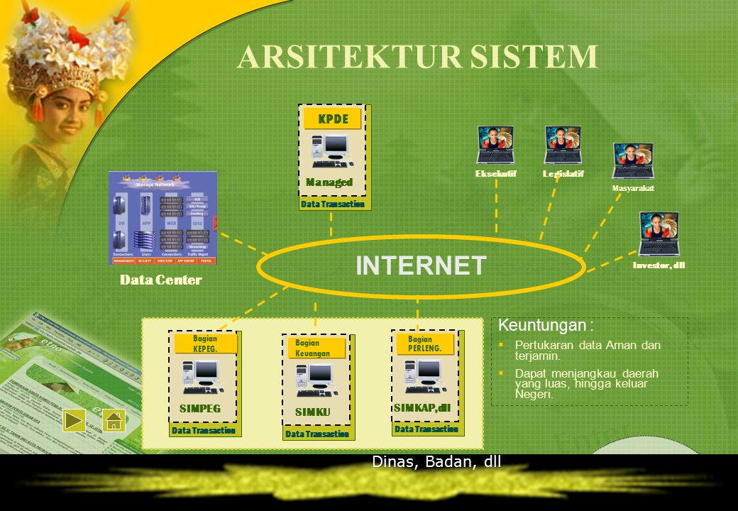 ARSITEKTUR SISTEM INTERNET Keuntungan : Data Center Dinas, Badan, dll
