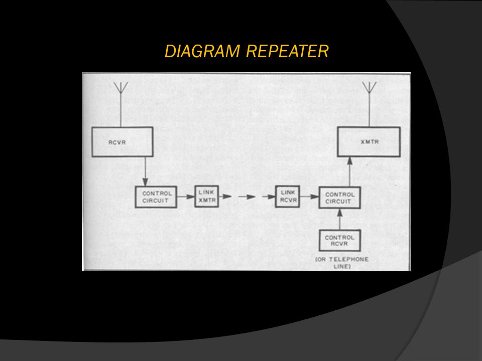DIAGRAM REPEATER