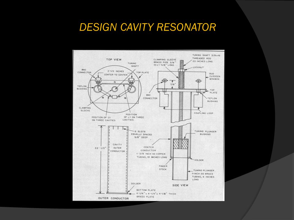 DESIGN CAVITY RESONATOR