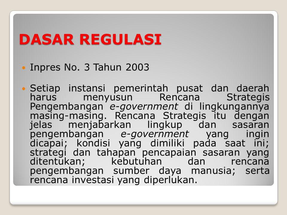 DASAR REGULASI Inpres No. 3 Tahun 2003