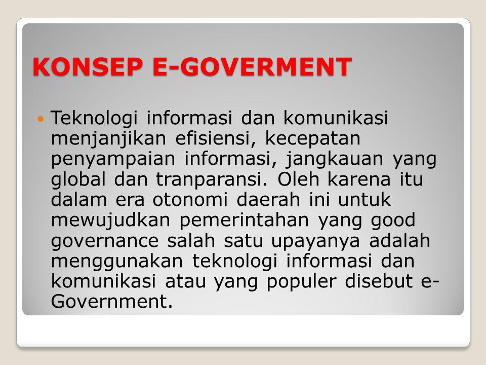 KONSEP E-GOVERMENT