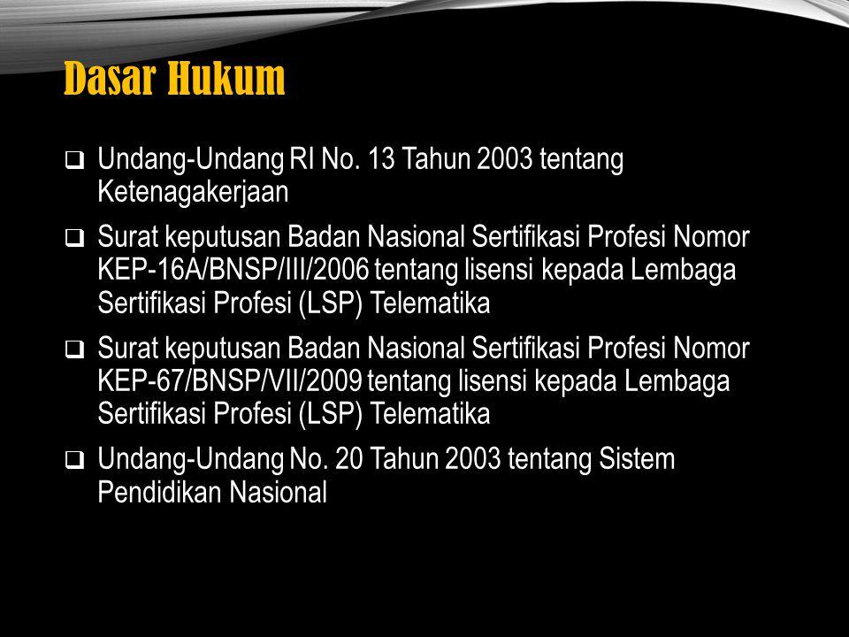 Dasar Hukum Undang-Undang RI No. 13 Tahun 2003 tentang Ketenagakerjaan