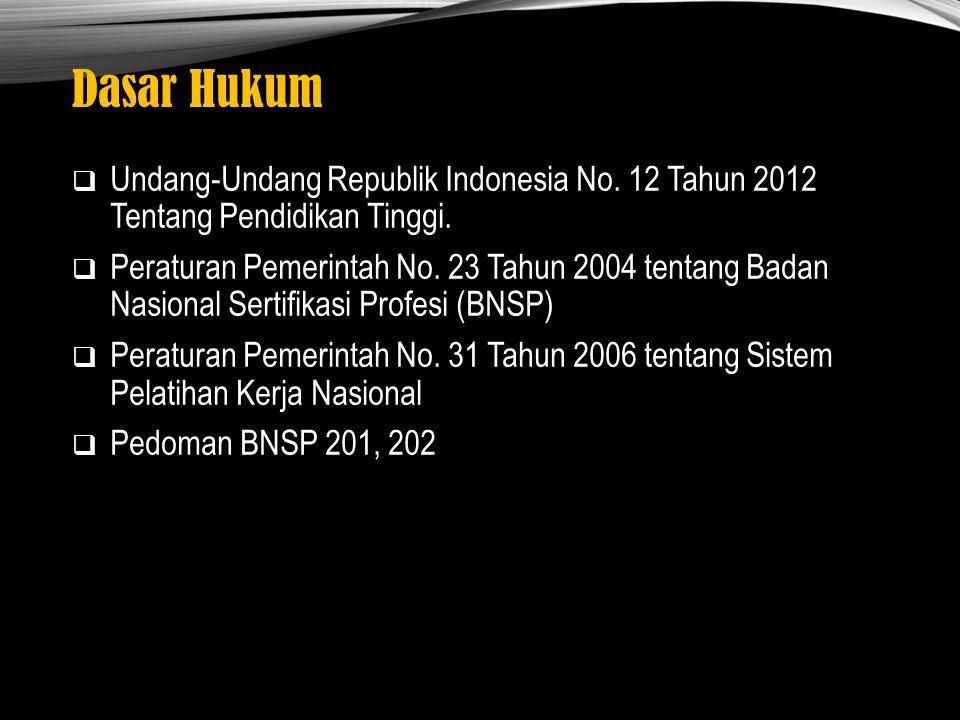 Dasar Hukum Undang-Undang Republik Indonesia No. 12 Tahun 2012 Tentang Pendidikan Tinggi.