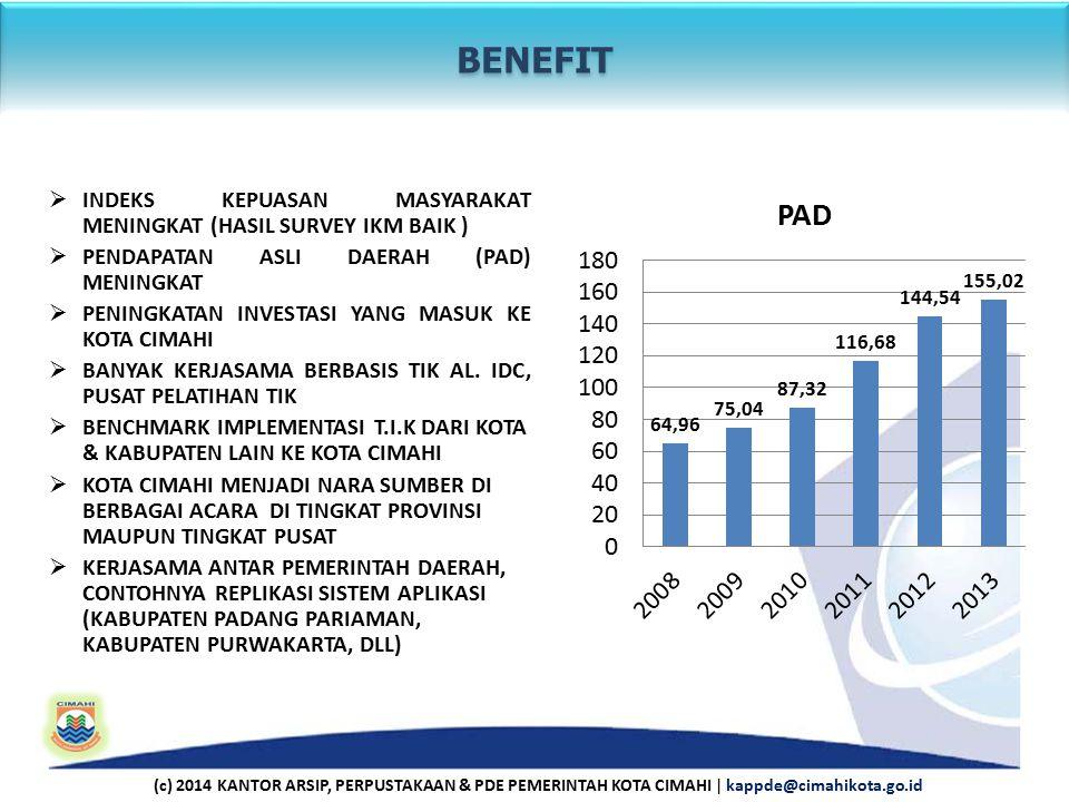 BENEFIT INDEKS KEPUASAN MASYARAKAT MENINGKAT (HASIL SURVEY IKM BAIK )