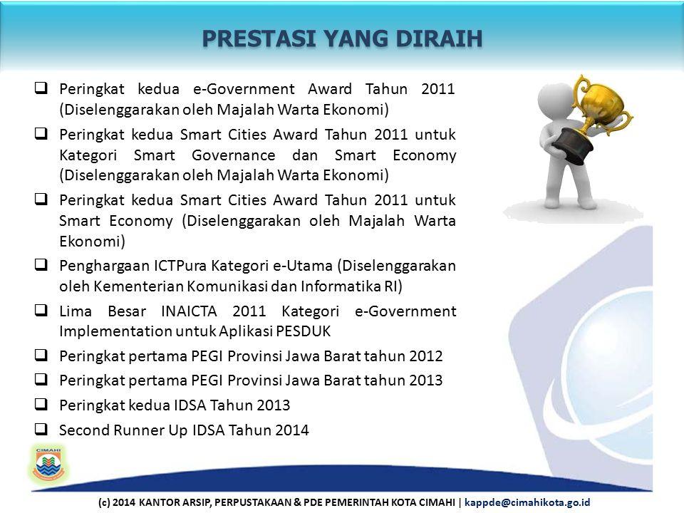 PRESTASI YANG DIRAIH Peringkat kedua e-Government Award Tahun 2011 (Diselenggarakan oleh Majalah Warta Ekonomi)