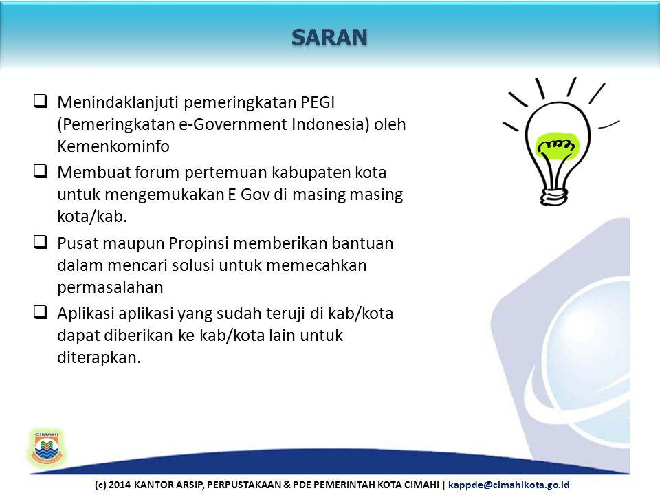 SARAN Menindaklanjuti pemeringkatan PEGI (Pemeringkatan e-Government Indonesia) oleh Kemenkominfo.
