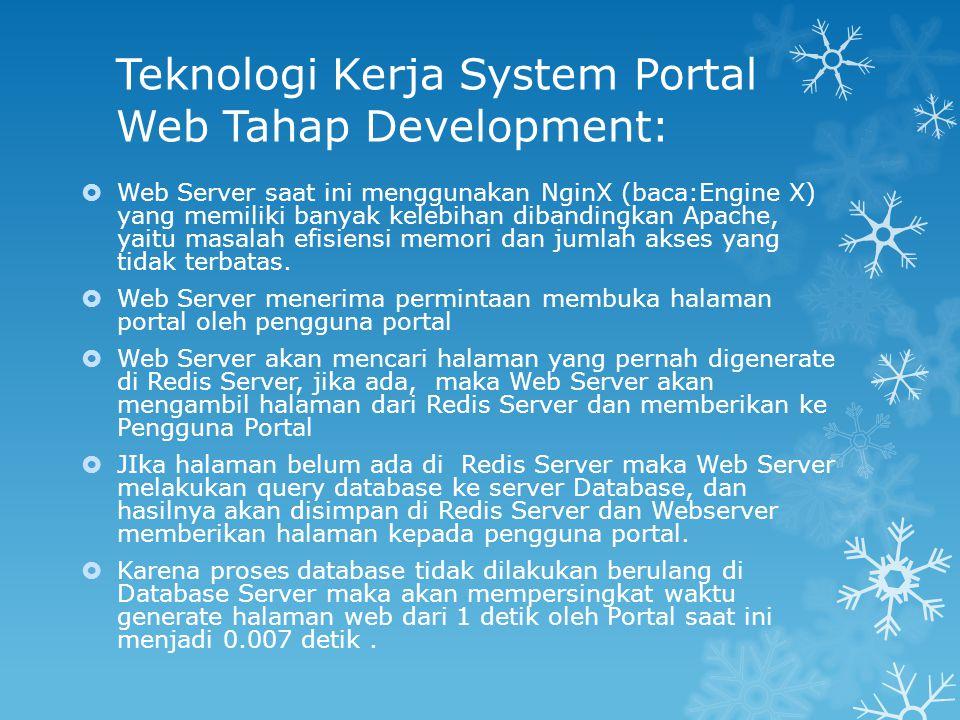 Teknologi Kerja System Portal Web Tahap Development:
