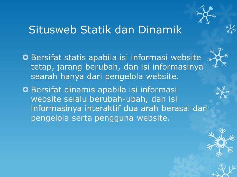 Situsweb Statik dan Dinamik