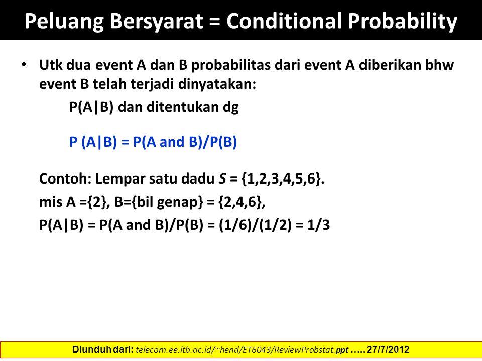 Peluang Bersyarat = Conditional Probability