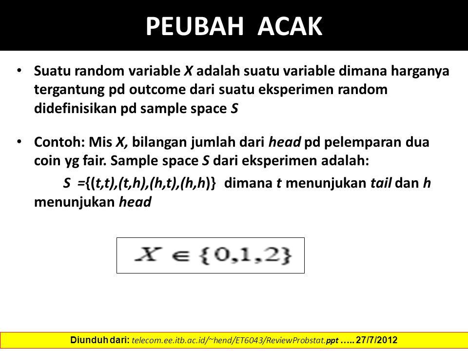 PEUBAH ACAK