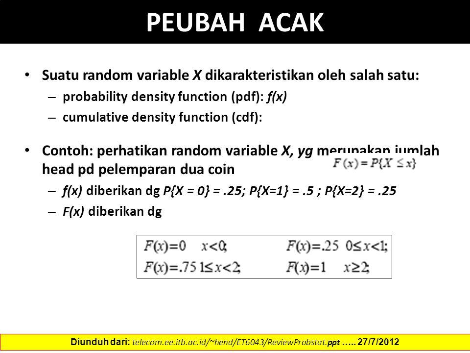 PEUBAH ACAK Suatu random variable X dikarakteristikan oleh salah satu: