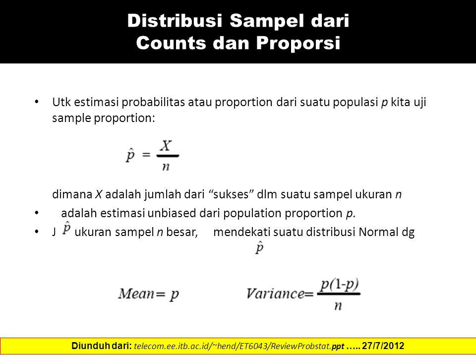 Distribusi Sampel dari Counts dan Proporsi