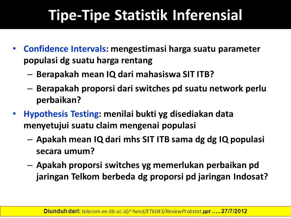 Tipe-Tipe Statistik Inferensial