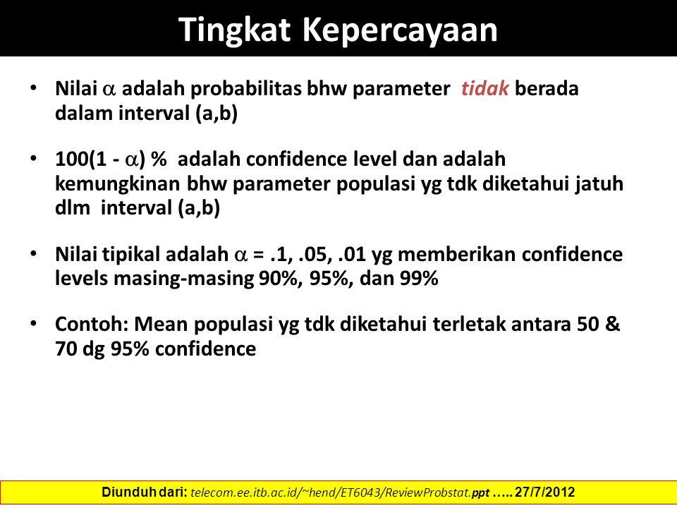 Tingkat Kepercayaan Nilai  adalah probabilitas bhw parameter tidak berada dalam interval (a,b)