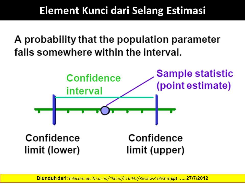 Element Kunci dari Selang Estimasi