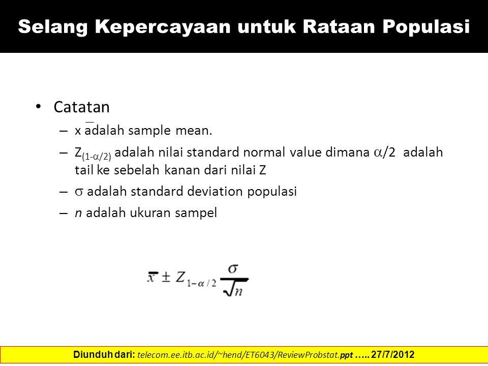 Selang Kepercayaan untuk Rataan Populasi