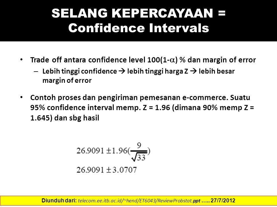 SELANG KEPERCAYAAN = Confidence Intervals