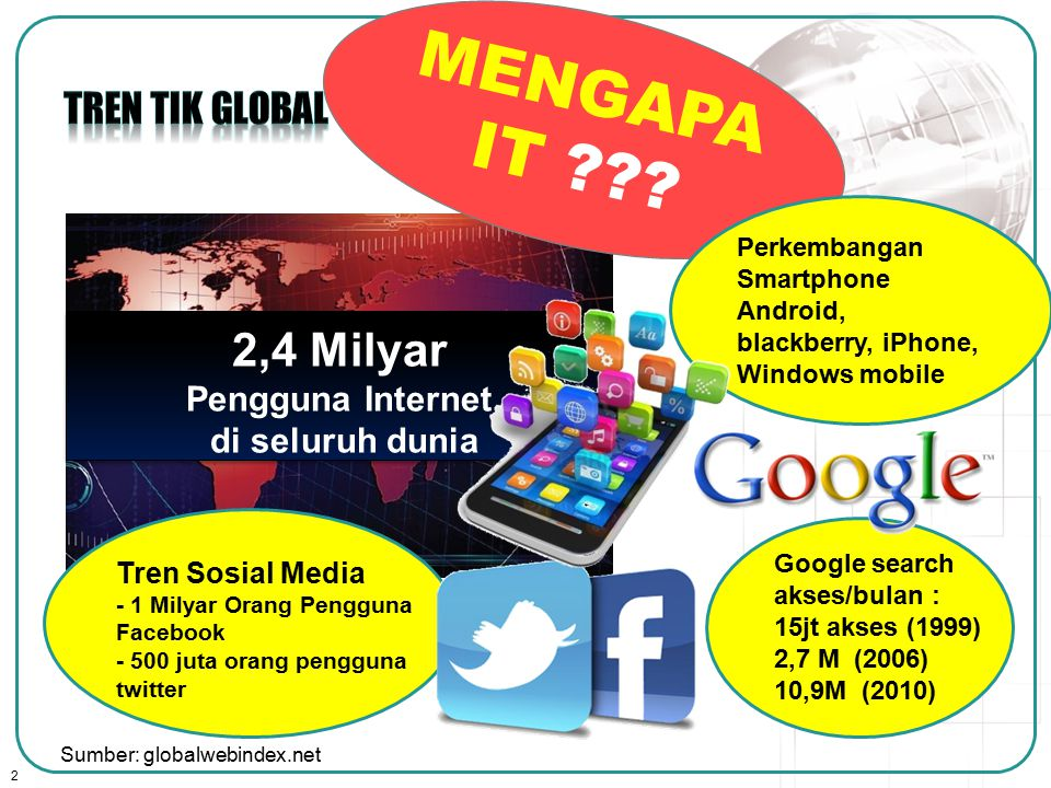 MENGAPA IT 2,4 Milyar Tren TIK Global Pengguna Internet