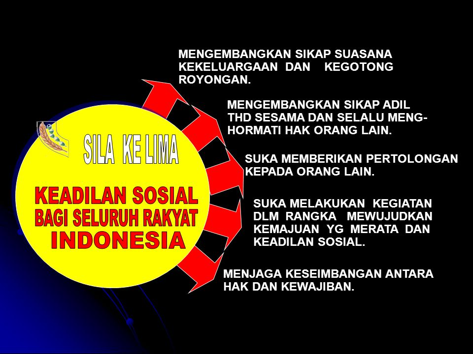 SILA KE LIMA KEADILAN SOSIAL BAGI SELURUH RAKYAT INDONESIA