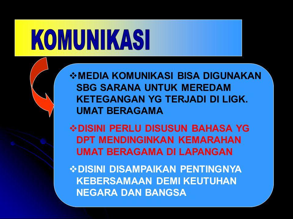 KOMUNIKASI MEDIA KOMUNIKASI BISA DIGUNAKAN SBG SARANA UNTUK MEREDAM KETEGANGAN YG TERJADI DI LIGK. UMAT BERAGAMA.