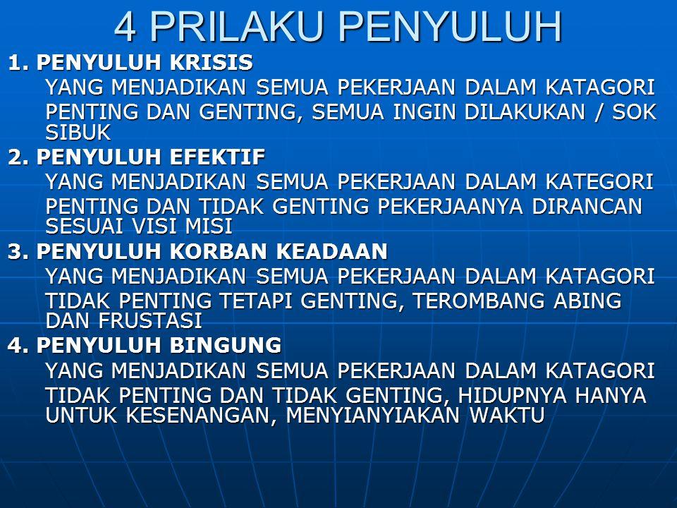 4 PRILAKU PENYULUH