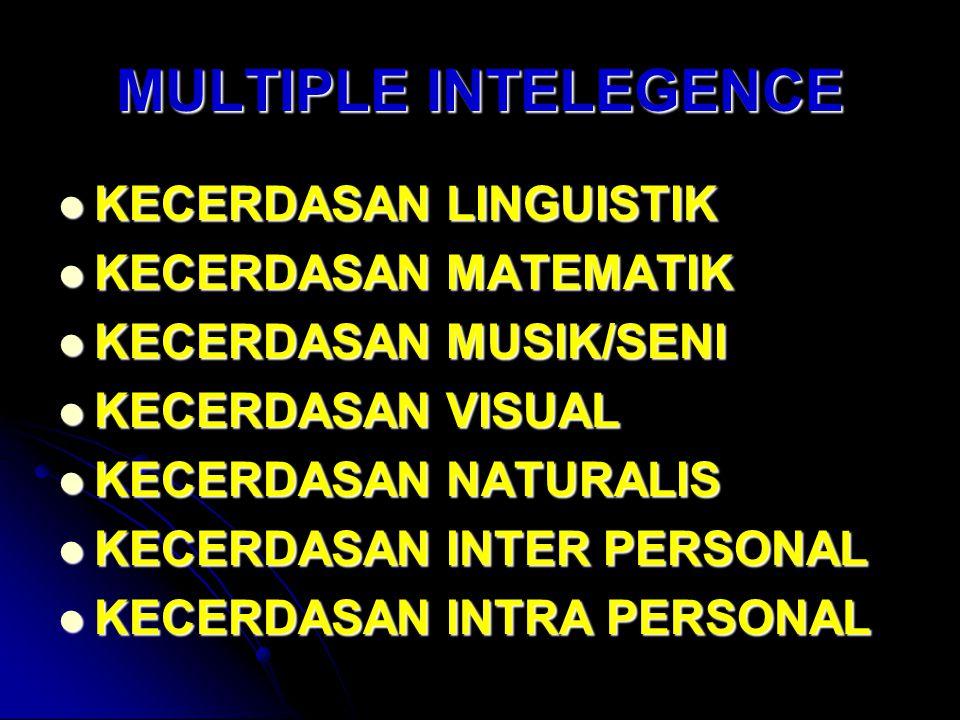 MULTIPLE INTELEGENCE KECERDASAN LINGUISTIK KECERDASAN MATEMATIK