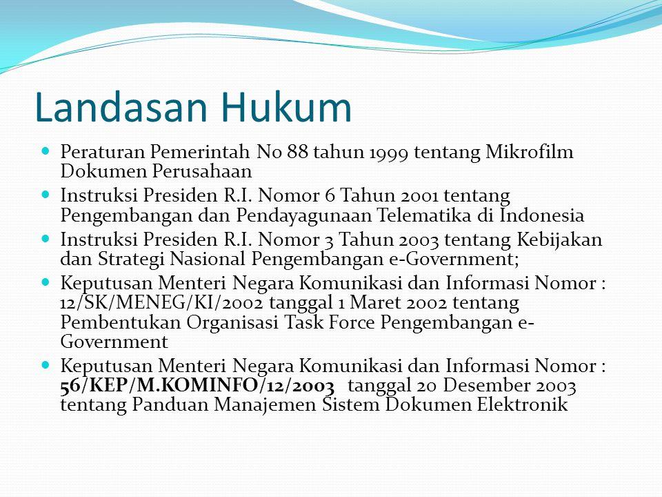 Landasan Hukum Peraturan Pemerintah No 88 tahun 1999 tentang Mikrofilm Dokumen Perusahaan