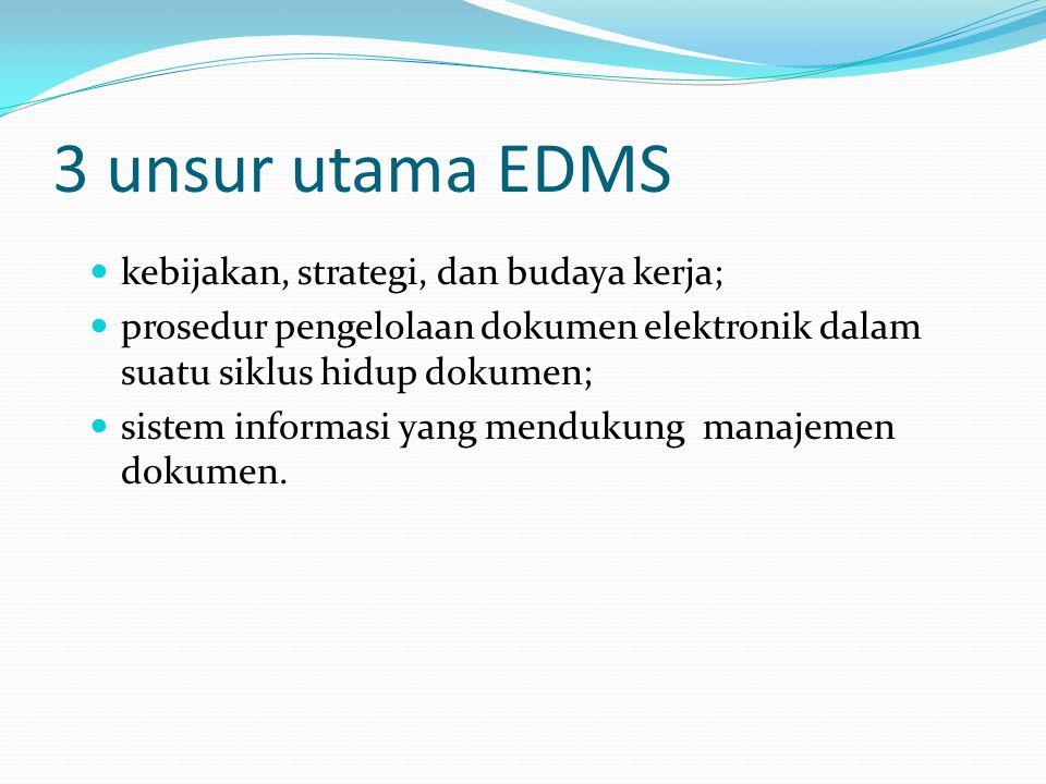 3 unsur utama EDMS kebijakan, strategi, dan budaya kerja;