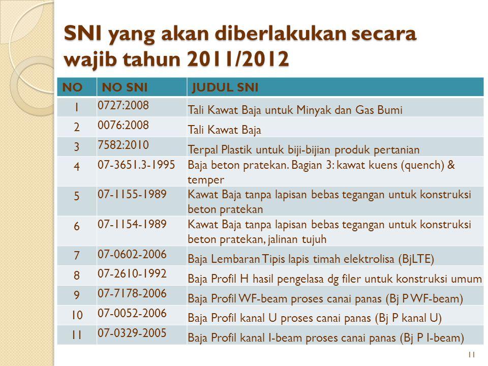 SNI yang akan diberlakukan secara wajib tahun 2011/2012