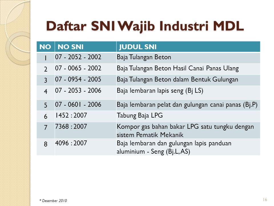 Daftar SNI Wajib Industri MDL