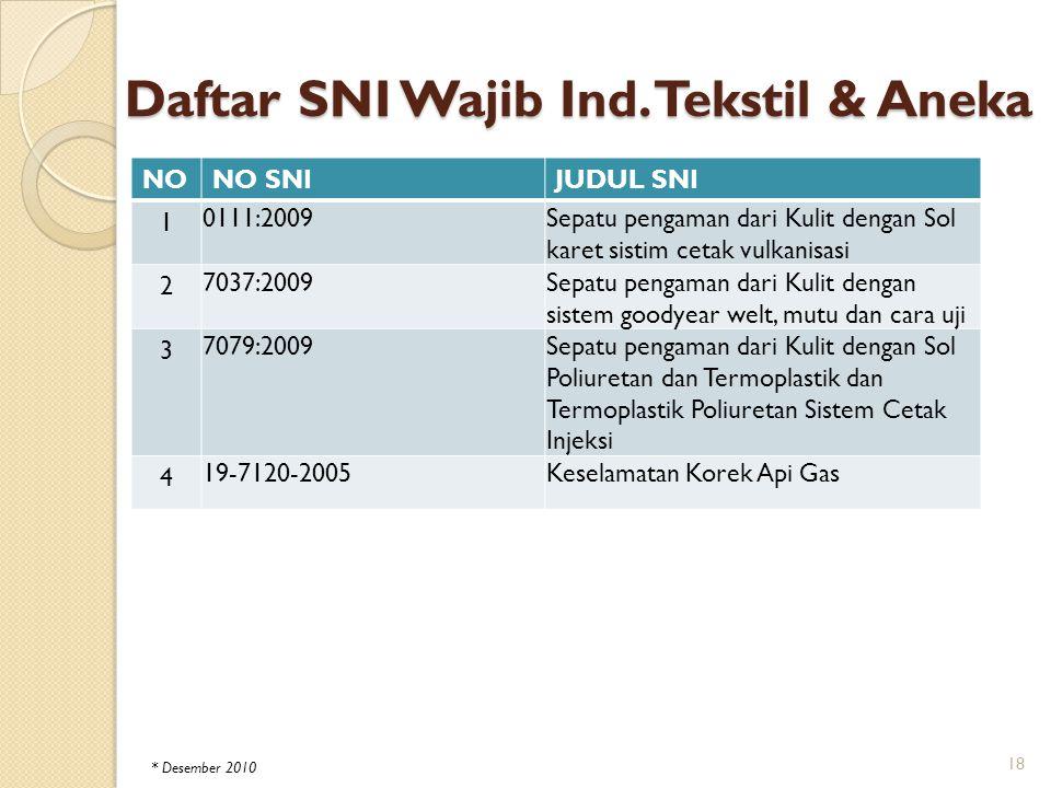 Daftar SNI Wajib Ind. Tekstil & Aneka
