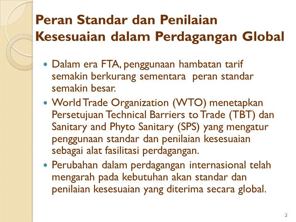 Peran Standar dan Penilaian Kesesuaian dalam Perdagangan Global