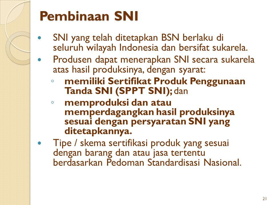 Pembinaan SNI SNI yang telah ditetapkan BSN berlaku di seluruh wilayah Indonesia dan bersifat sukarela.