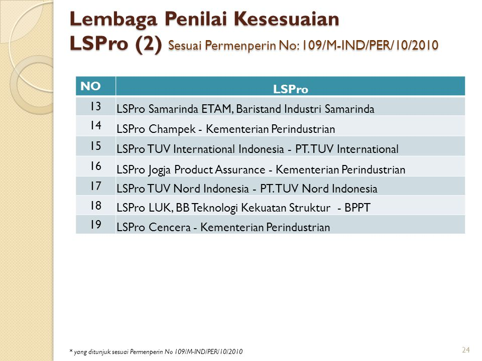 Lembaga Penilai Kesesuaian LSPro (2) Sesuai Permenperin No: 109/M-IND/PER/10/2010
