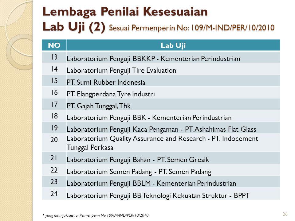 Lembaga Penilai Kesesuaian Lab Uji (2) Sesuai Permenperin No: 109/M-IND/PER/10/2010