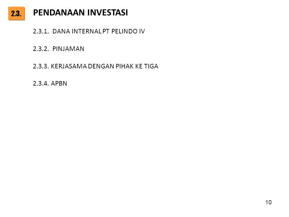 PENDANAAN INVESTASI 2.3. 2.3.1. DANA INTERNAL PT PELINDO IV