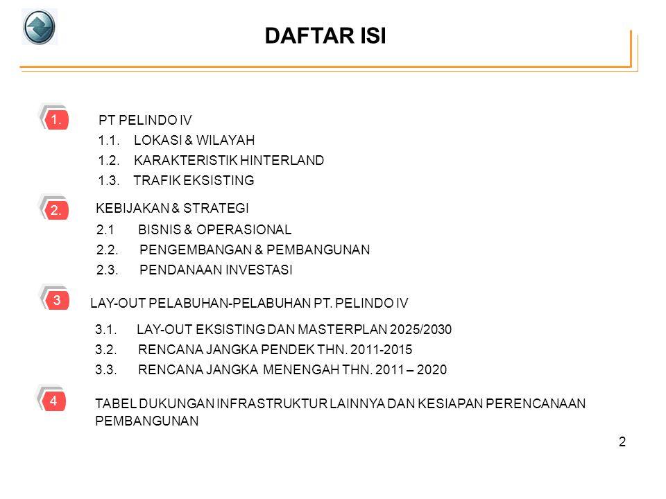 DAFTAR ISI 1. PT PELINDO IV 1.1. LOKASI & WILAYAH