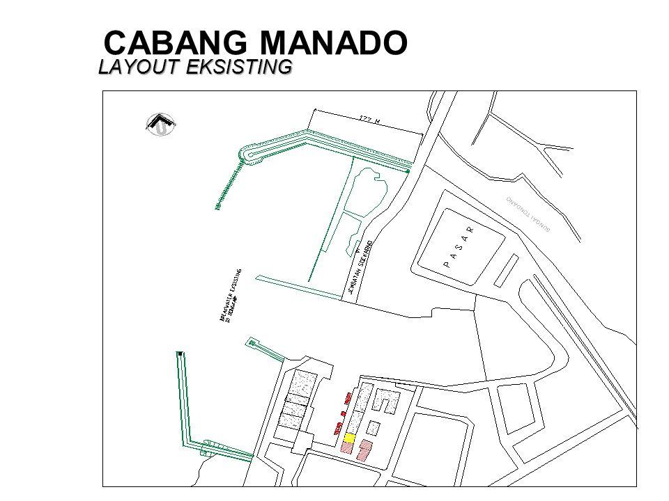 CABANG MANADO LAYOUT EKSISTING