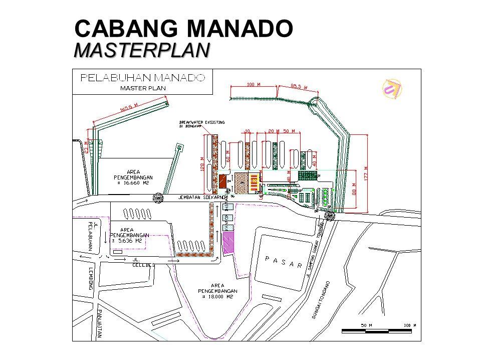 CABANG MANADO MASTERPLAN