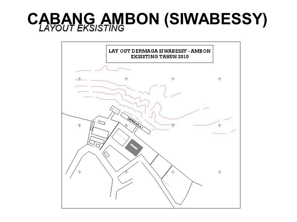 CABANG AMBON (SIWABESSY)