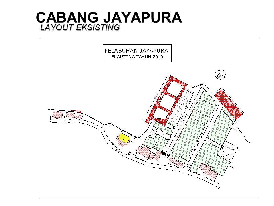 CABANG JAYAPURA LAYOUT EKSISTING