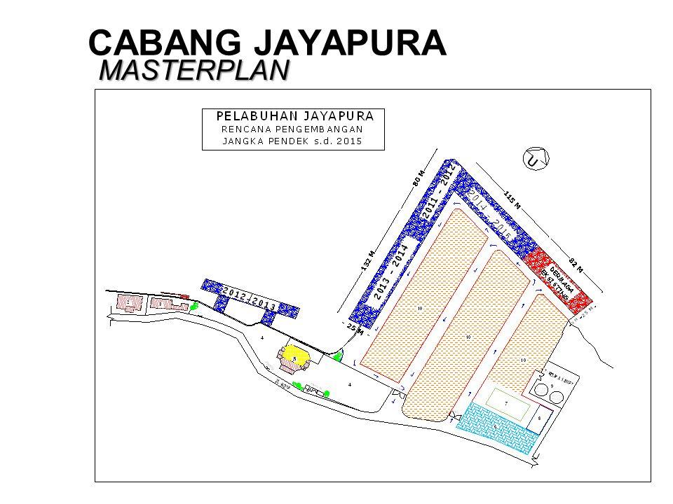 CABANG JAYAPURA MASTERPLAN