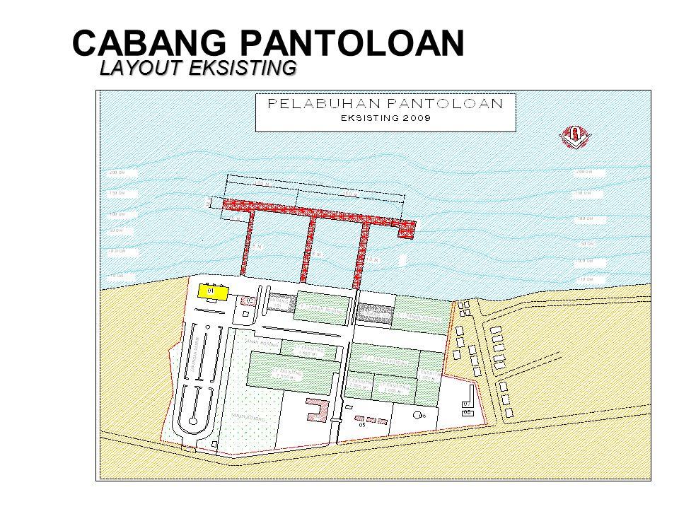 CABANG PANTOLOAN LAYOUT EKSISTING