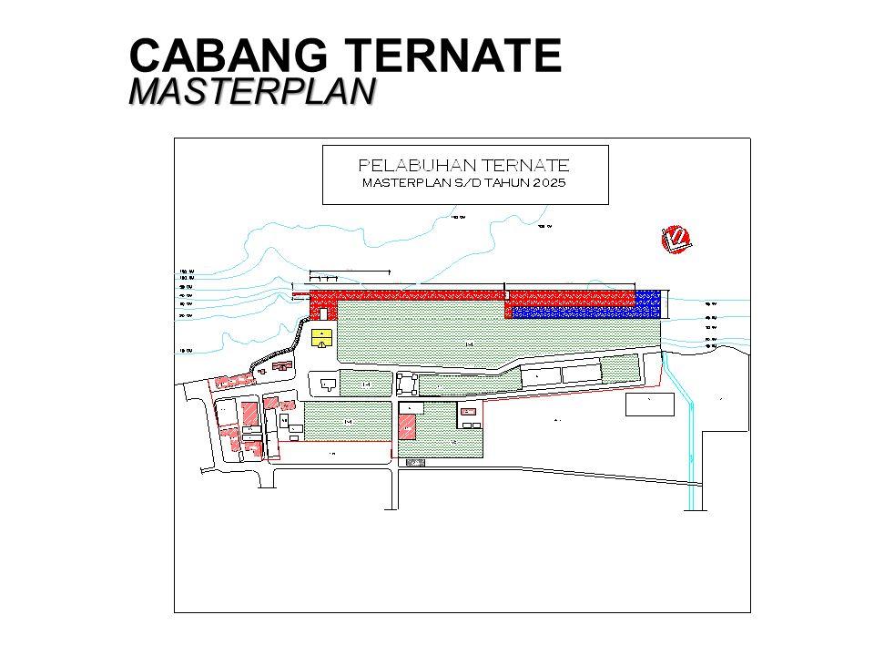 CABANG TERNATE MASTERPLAN